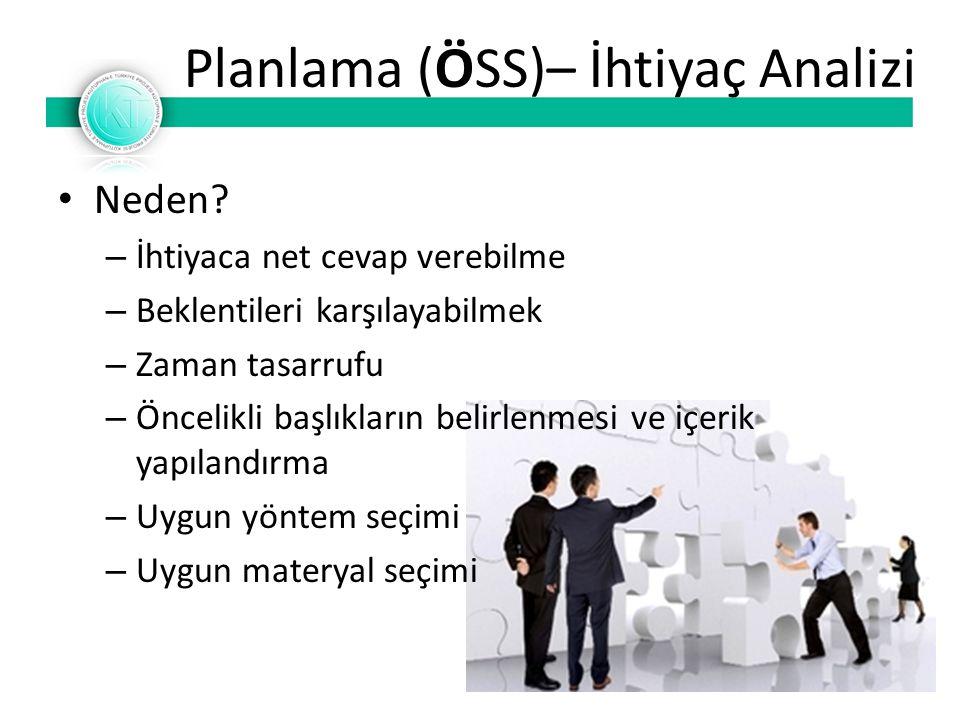Planlama (ÖSS)– İhtiyaç Analizi Neden? – İhtiyaca net cevap verebilme – Beklentileri karşılayabilmek – Zaman tasarrufu – Öncelikli başlıkların belirle