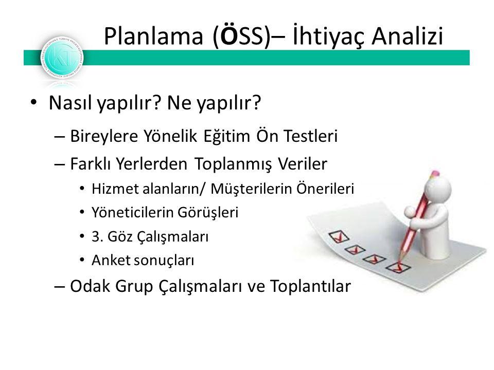 Planlama (ÖSS)– İhtiyaç Analizi Nasıl yapılır? Ne yapılır? – Bireylere Yönelik Eğitim Ön Testleri – Farklı Yerlerden Toplanmış Veriler Hizmet alanları