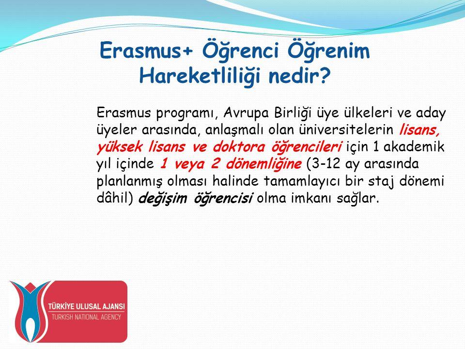 Erasmus+ Öğrenci Öğrenim Hareketliliği nedir.