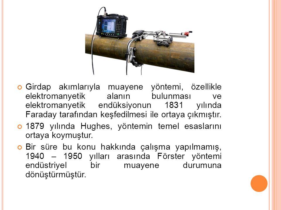 Girdap akımlarıyla muayene yöntemi, özellikle elektromanyetik alanın bulunması ve elektromanyetik endüksiyonun 1831 yılında Faraday tarafından keşfedilmesi ile ortaya çıkmıştır.