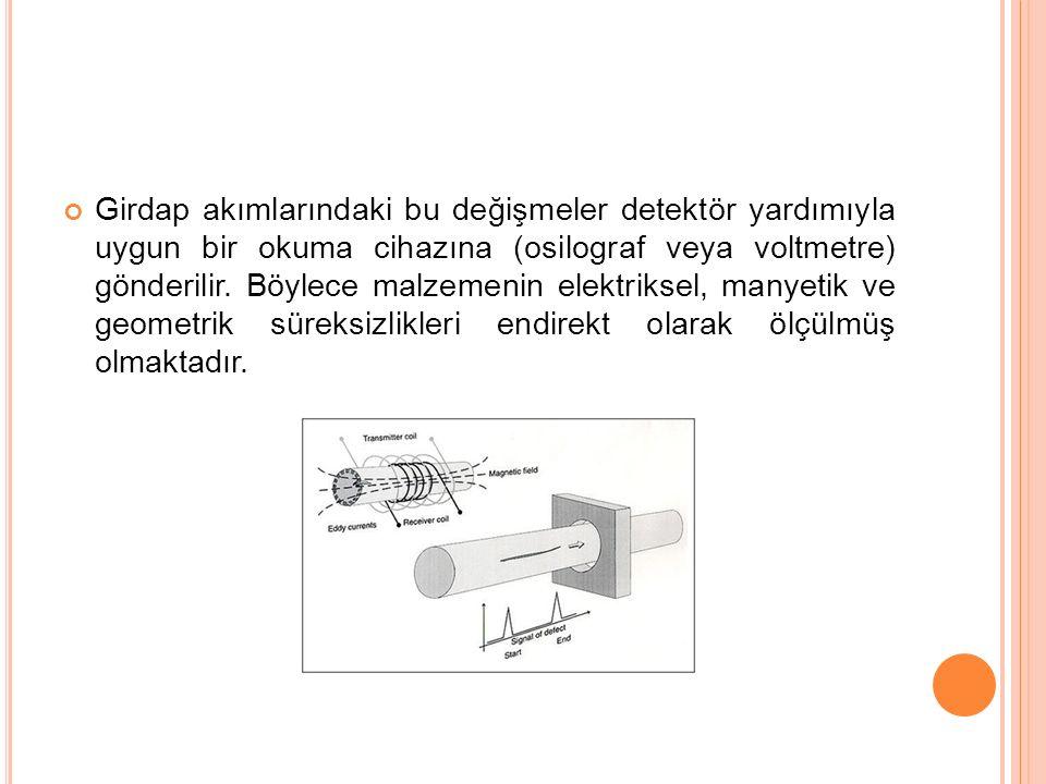 Girdap akımlarındaki bu değişmeler detektör yardımıyla uygun bir okuma cihazına (osilograf veya voltmetre) gönderilir.