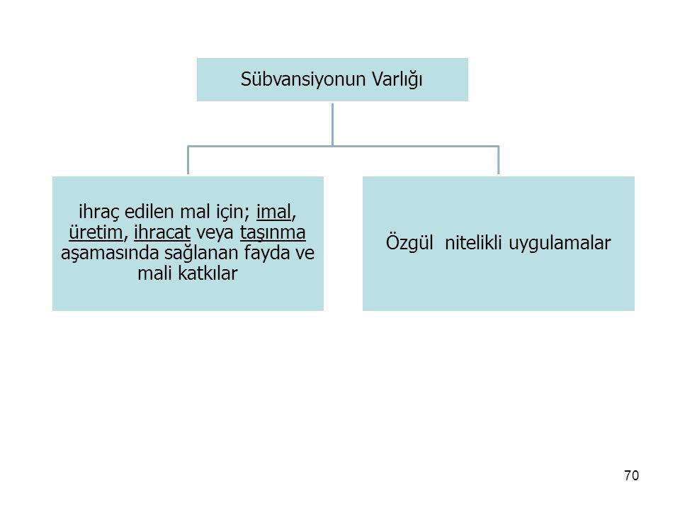 69 Sübvansiyon ve Sübvansiyon Miktarı  Sübvansiyon, menşe veya ihracatçı ülkenin fayda sağlayan, doğrudan veya dolaylı malî katkısını veya GATT 1994 ün XVI ncı maddesi çerçevesinde herhangi bir gelir veya fiyat desteğini ifade eder.