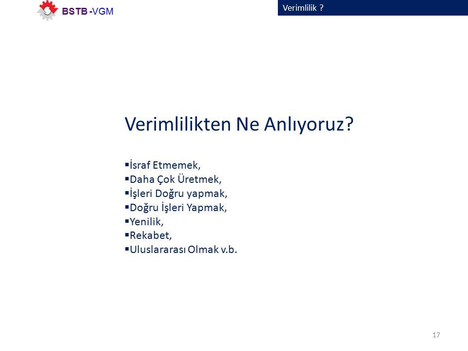 Verimlilik . 17 BSTB -VGM Verimlilikten Ne Anlıyoruz.