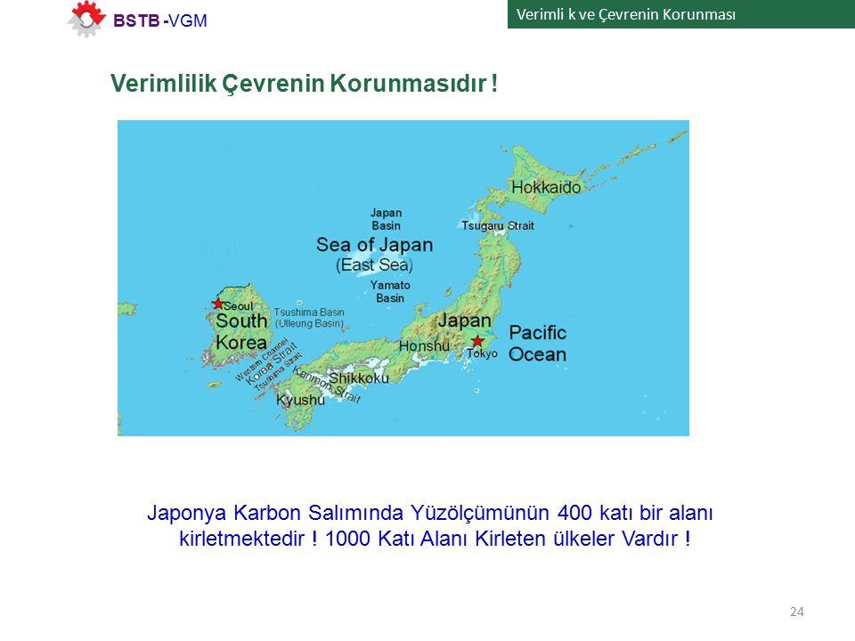 Verimli k ve Çevrenin Korunması Verimlilik Çevrenin Korunmasıdır ! 24 BSTB -VGM Japonya Karbon Salımında Yüzölçümünün 400 katı bir alanı kirletmektedi