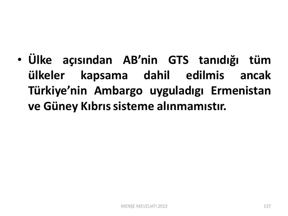Ülke açısından AB'nin GTS tanıdığı tüm ülkeler kapsama dahil edilmis ancak Türkiye'nin Ambargo uyguladıgı Ermenistan ve Güney Kıbrıs sisteme alınmamıstır.