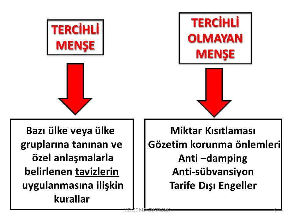 FORM A Menşeli ürünlerin Türkiye ye ithalatında, Genelleştirilmiş Tercihler Sistemi Kapsamında tercihli rejimden yararlanabilmesini sağlamak üzere gümrük idarelerince veya diğer yetkili resmi idarelerince usulüne uygun olarak düzenlenen menşe ispat belgesidir.