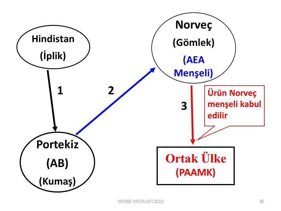 Hindistan (İplik) Portekiz (AB) (Kumaş) Norveç (Gömlek) (AEA Menşeli) Ortak Ülke (PAAMK) Ürün Norveç menşeli kabul edilir 12 3 MENŞE MEVZUATI 201385