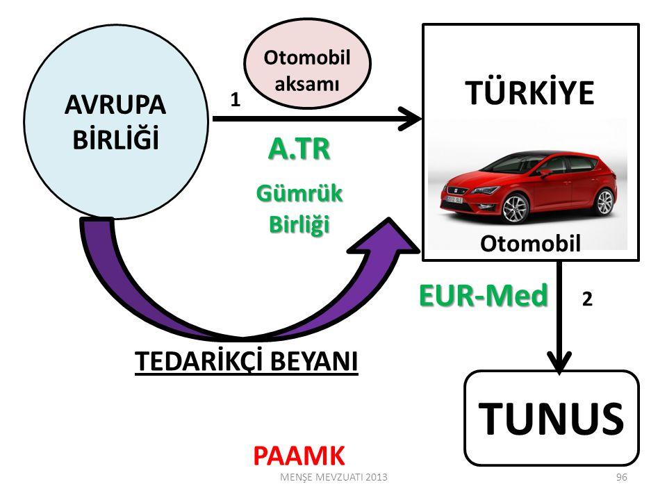 EUR-Med AVRUPA BİRLİĞİ TÜRKİYE Otomobil aksamı TUNUS A.TR Gümrük Birliği Otomobil TEDARİKÇİ BEYANI PAAMK 1 2 96MENŞE MEVZUATI 2013