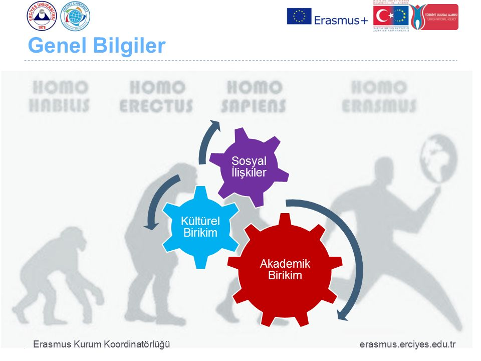 Genel Bilgiler Erasmus Kurum Koordinatörlüğü erasmus.erciyes.edu.tr Akademik Birikim Kültürel Birikim Sosyal İlişkiler