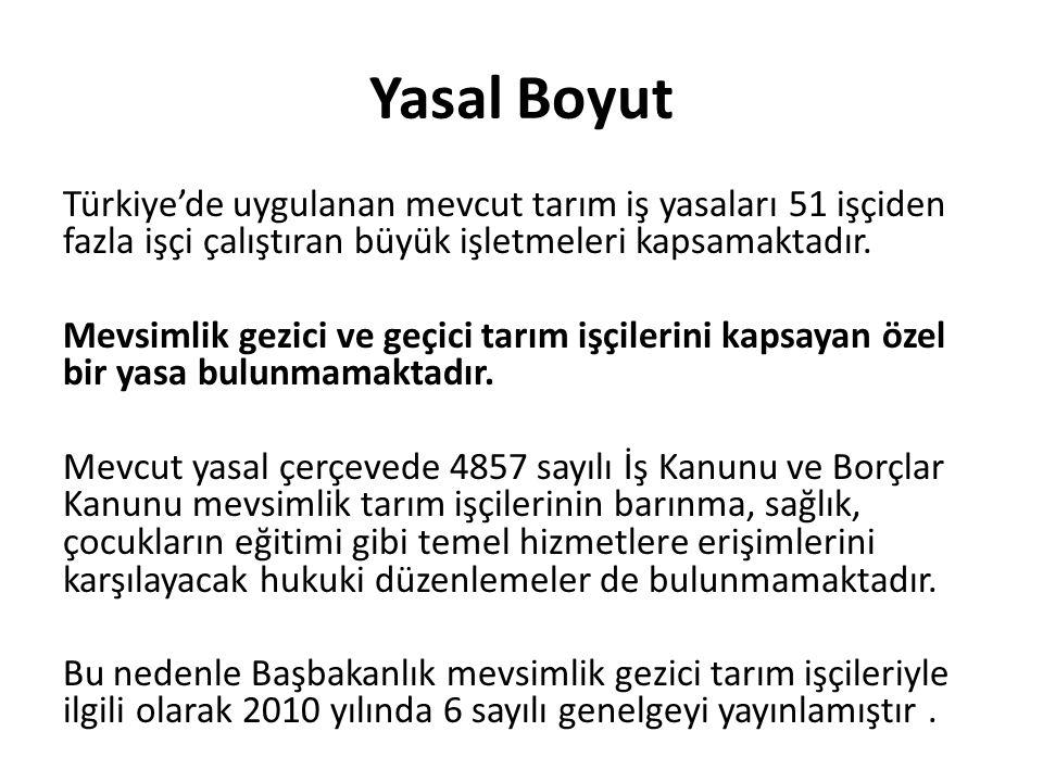 Yasal Boyut Türkiye'de uygulanan mevcut tarım iş yasaları 51 işçiden fazla işçi çalıştıran büyük işletmeleri kapsamaktadır. Mevsimlik gezici ve geçici
