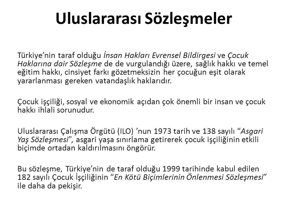 Uluslararası Sözleşmeler Türkiye'nin taraf olduğu İnsan Hakları Evrensel Bildirgesi ve Çocuk Haklarına dair Sözleşme de de vurgulandığı üzere, sağlık hakkı ve temel eğitim hakkı, cinsiyet farkı gözetmeksizin her çocuğun eşit olarak yararlanması gereken vatandaşlık haklarıdır.