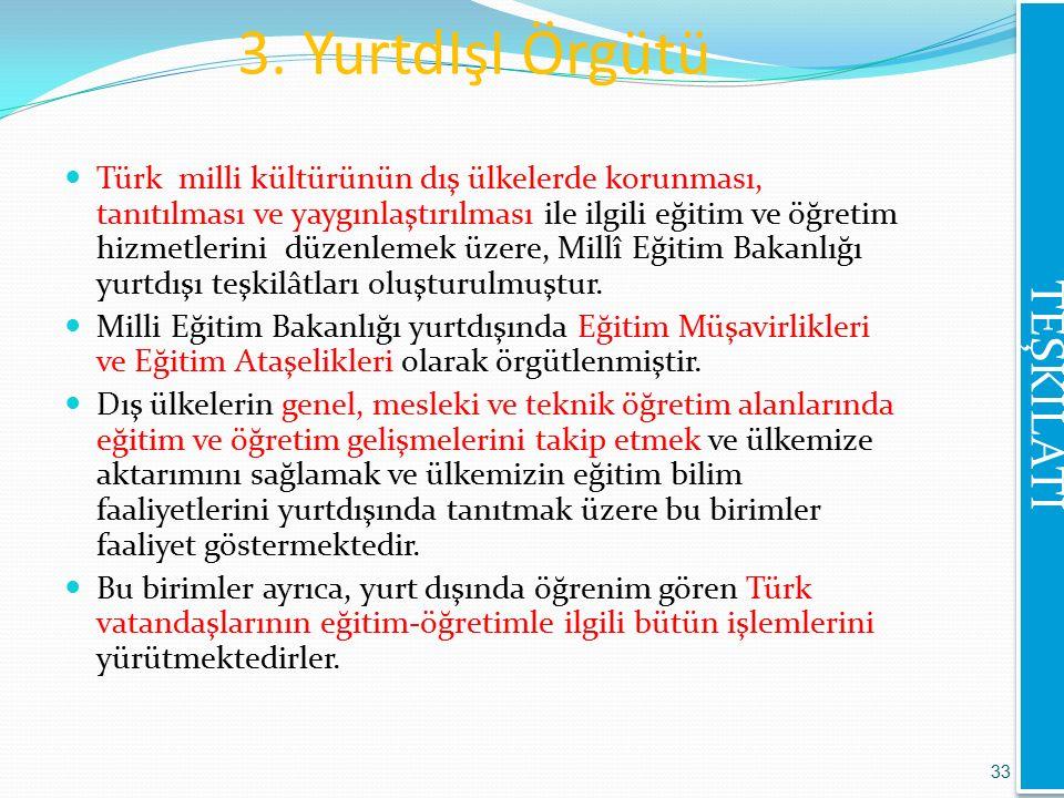 3. YurtdIşI Örgütü Türk milli kültürünün dış ülkelerde korunması, tanıtılması ve yaygınlaştırılması ile ilgili eğitim ve öğretim hizmetlerini düzenlem