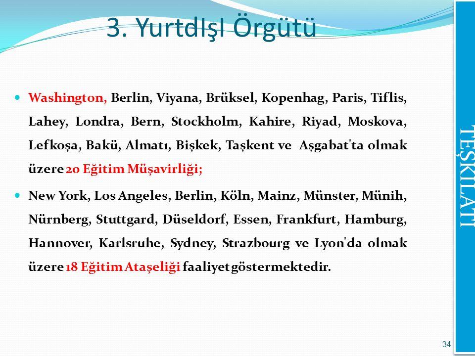 3. YurtdIşI Örgütü Washington, Berlin, Viyana, Brüksel, Kopenhag, Paris, Tiflis, Lahey, Londra, Bern, Stockholm, Kahire, Riyad, Moskova, Lefkoşa, Bakü