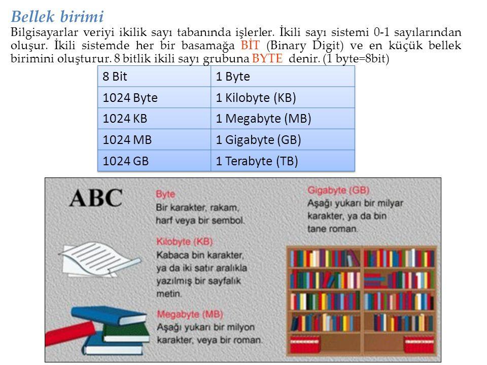 Bellek birimi Bilgisayarlar veriyi ikilik sayı tabanında işlerler. İkili sayı sistemi 0-1 sayılarından oluşur. İkili sistemde her bir basamağa BİT (Bi