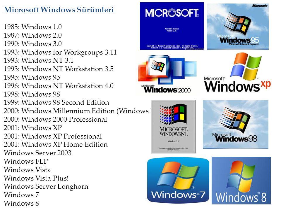 Microsoft Windows Sürümleri 1985: Windows 1.0 1987: Windows 2.0 1990: Windows 3.0 1993: Windows for Workgroups 3.11 1993: Windows NT 3.1 1993: Windows