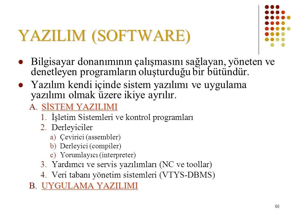 60 YAZILIM (SOFTWARE) Bilgisayar donanımının çalışmasını sağlayan, yöneten ve denetleyen programların oluşturduğu bir bütündür.