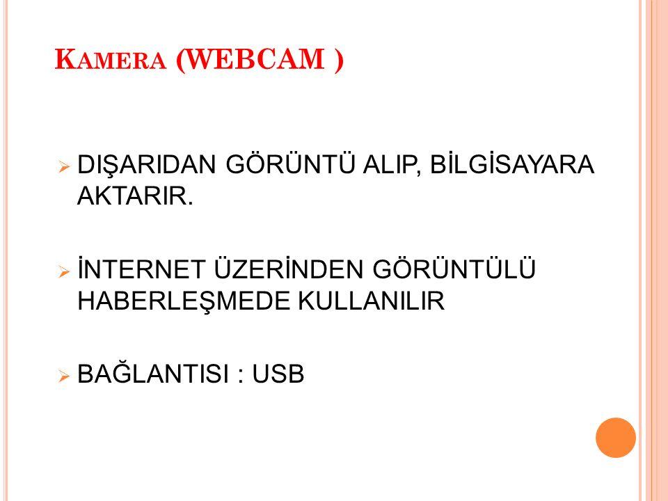 Kamera (WEBCAM )