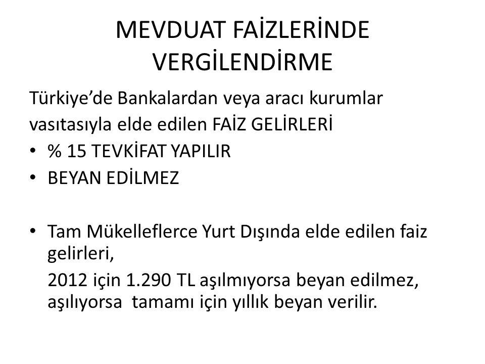 MEVDUAT FAİZLERİNDE VERGİLENDİRME Türkiye'de Bankalardan veya aracı kurumlar vasıtasıyla elde edilen FAİZ GELİRLERİ % 15 TEVKİFAT YAPILIR BEYAN EDİLMEZ Tam Mükelleflerce Yurt Dışında elde edilen faiz gelirleri, 2012 için 1.290 TL aşılmıyorsa beyan edilmez, aşılıyorsa tamamı için yıllık beyan verilir.