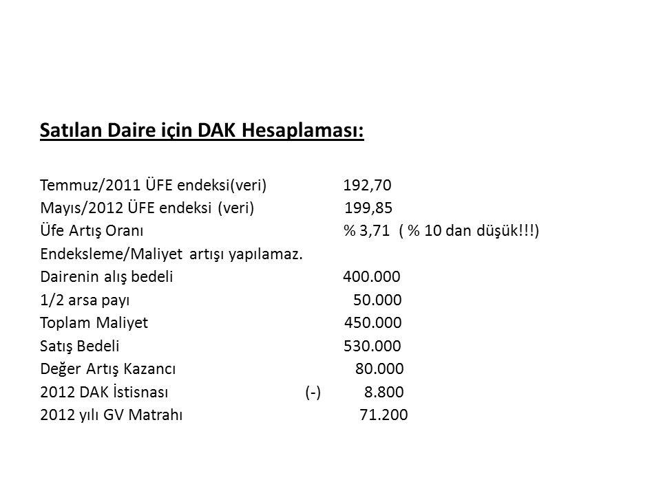 Satılan Daire için DAK Hesaplaması: Temmuz/2011 ÜFE endeksi(veri) 192,70 Mayıs/2012 ÜFE endeksi (veri) 199,85 Üfe Artış Oranı % 3,71 ( % 10 dan düşük!!!) Endeksleme/Maliyet artışı yapılamaz.