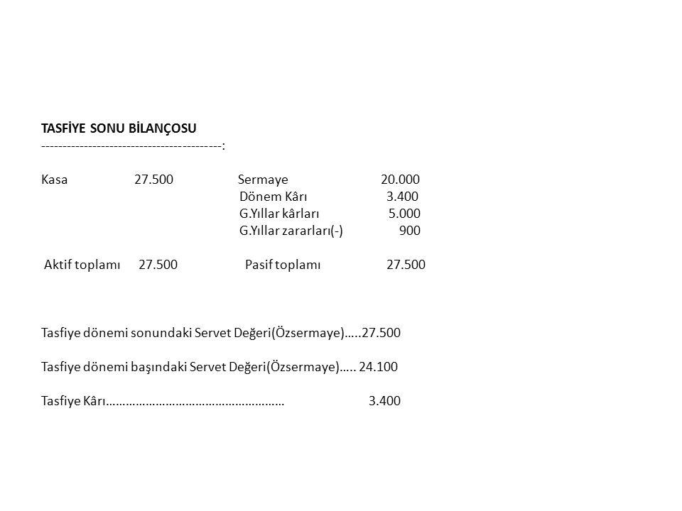 TASFİYE SONU BİLANÇOSU ------------------------------------------: Kasa 27.500 Sermaye 20.000 Dönem Kârı 3.400 G.Yıllar kârları 5.000 G.Yıllar zararları(-) 900 Aktif toplamı 27.500 Pasif toplamı 27.500 Tasfiye dönemi sonundaki Servet Değeri(Özsermaye)…..27.500 Tasfiye dönemi başındaki Servet Değeri(Özsermaye)…..