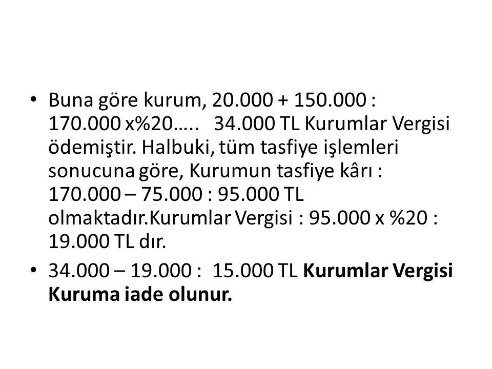 Buna göre kurum, 20.000 + 150.000 : 170.000 x%20…..
