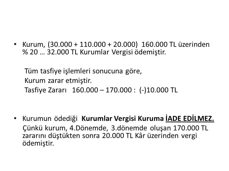 Kurum, (30.000 + 110.000 + 20.000) 160.000 TL üzerinden % 20 … 32.000 TL Kurumlar Vergisi ödemiştir.