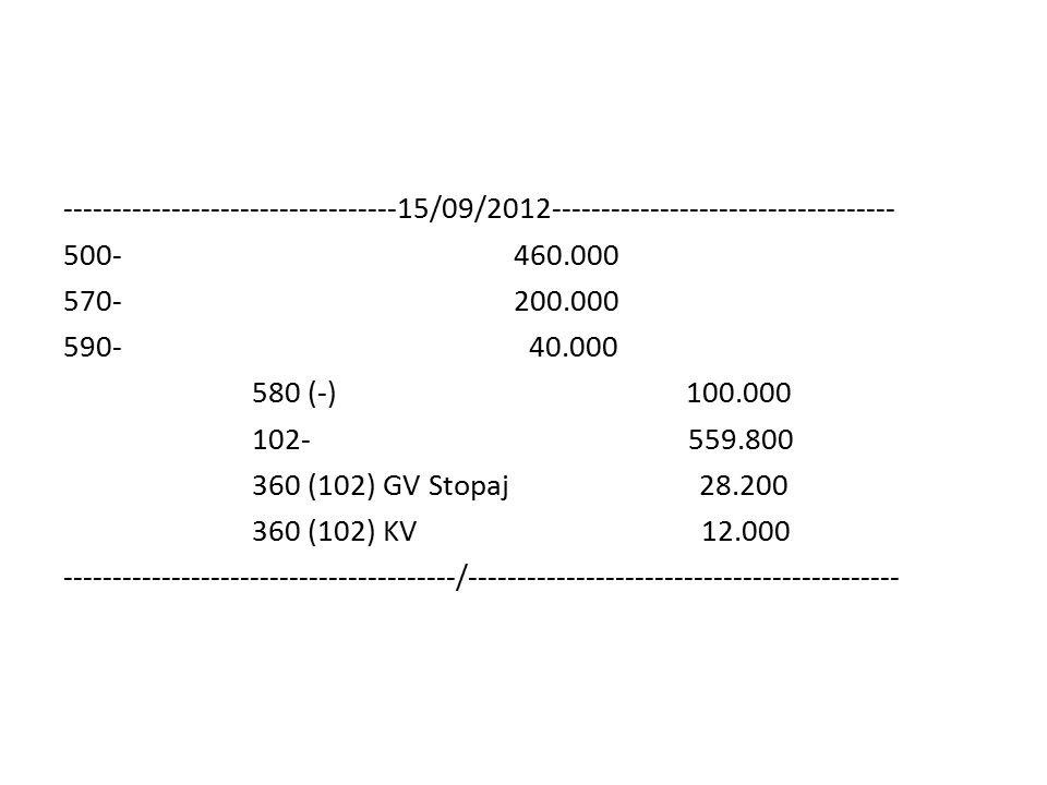 ----------------------------------15/09/2012----------------------------------- 500- 460.000 570- 200.000 590- 40.000 580 (-) 100.000 102- 559.800 360 (102) GV Stopaj 28.200 360 (102) KV 12.000 ----------------------------------------/--------------------------------------------