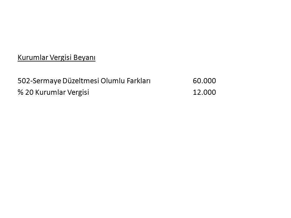 Kurumlar Vergisi Beyanı 502-Sermaye Düzeltmesi Olumlu Farkları 60.000 % 20 Kurumlar Vergisi 12.000