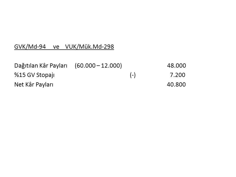 GVK/Md-94 ve VUK/Mük.Md-298 Dağıtılan Kâr Payları (60.000 – 12.000) 48.000 %15 GV Stopajı (-) 7.200 Net Kâr Payları 40.800