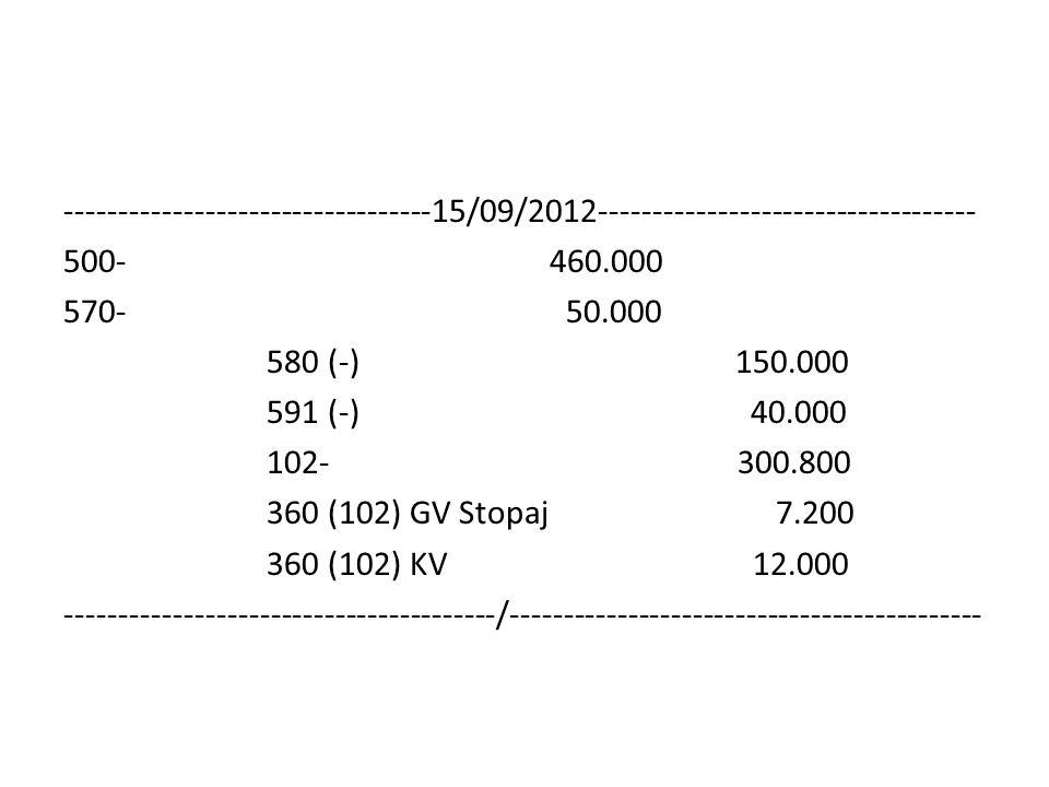 ----------------------------------15/09/2012----------------------------------- 500- 460.000 570- 50.000 580 (-) 150.000 591 (-) 40.000 102- 300.800 360 (102) GV Stopaj 7.200 360 (102) KV 12.000 ----------------------------------------/--------------------------------------------