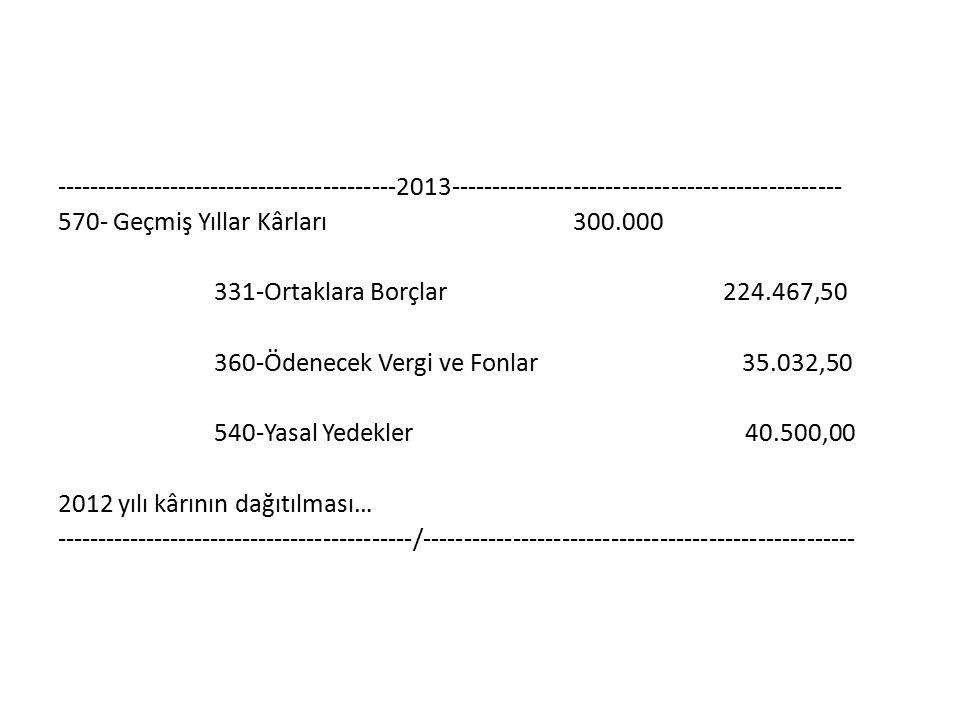------------------------------------------2013------------------------------------------------ 570- Geçmiş Yıllar Kârları 300.000 331-Ortaklara Borçlar 224.467,50 360-Ödenecek Vergi ve Fonlar 35.032,50 540-Yasal Yedekler 40.500,00 2012 yılı kârının dağıtılması… --------------------------------------------/-----------------------------------------------------