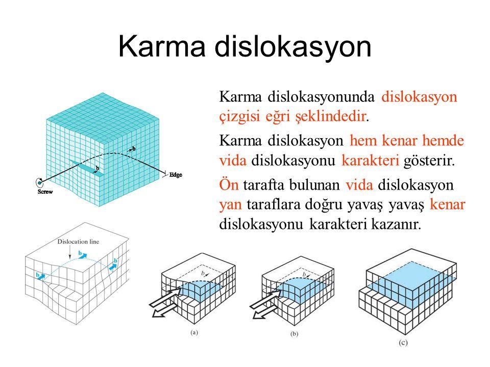 Karma dislokasyon Karma dislokasyonunda dislokasyon çizgisi eğri şeklindedir. Karma dislokasyon hem kenar hemde vida dislokasyonu karakteri gösterir.