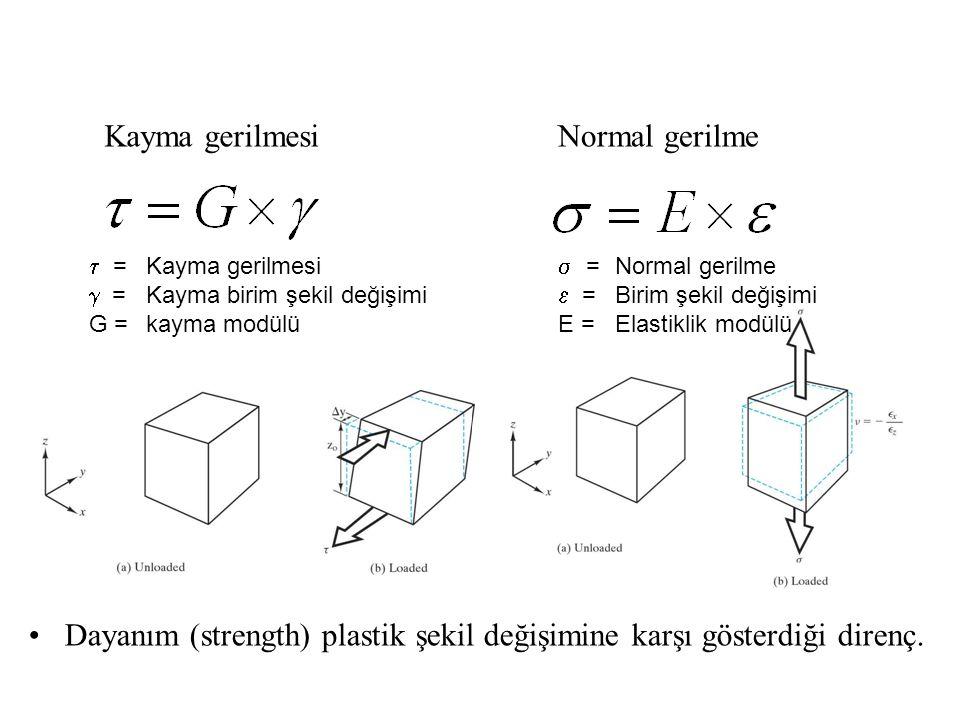  =Kayma gerilmesi  =Kayma birim şekil değişimi G =kayma modülü Kayma gerilmesiNormal gerilme Dayanım (strength) plastik şekil değişimine karşı gösterdiği direnç.