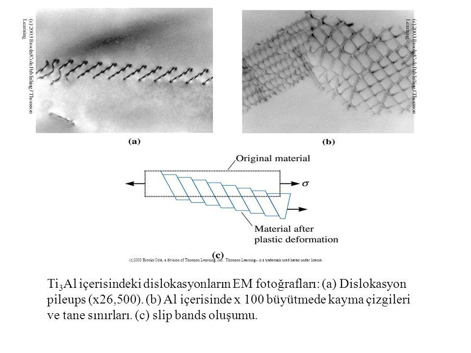 Ti 3 Al içerisindeki dislokasyonların EM fotoğrafları: (a) Dislokasyon pileups (x26,500). (b) Al içerisinde x 100 büyütmede kayma çizgileri ve tane sı