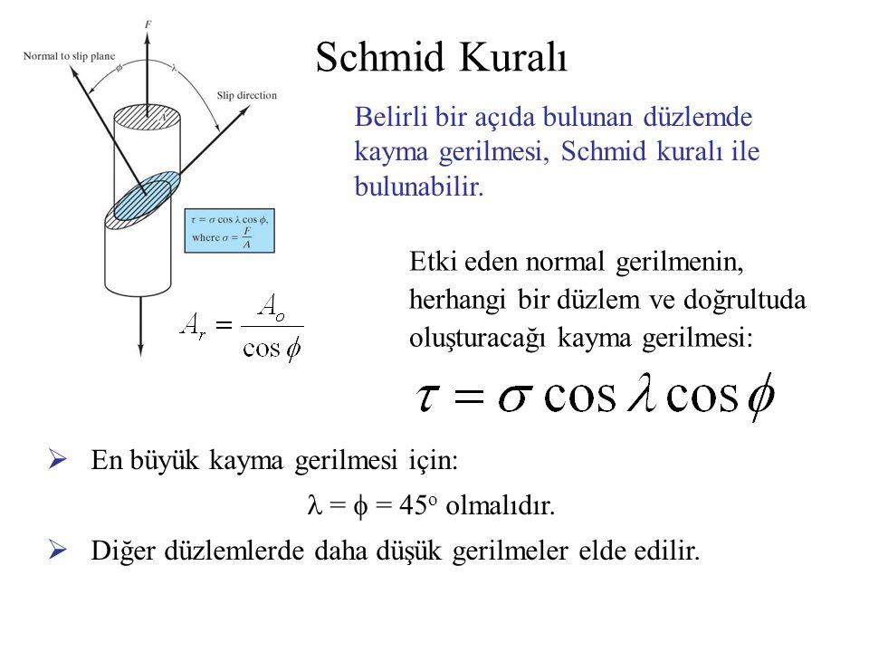 Schmid Kuralı Belirli bir açıda bulunan düzlemde kayma gerilmesi, Schmid kuralı ile bulunabilir.  En büyük kayma gerilmesi için: =  = 45 o olmalıdır