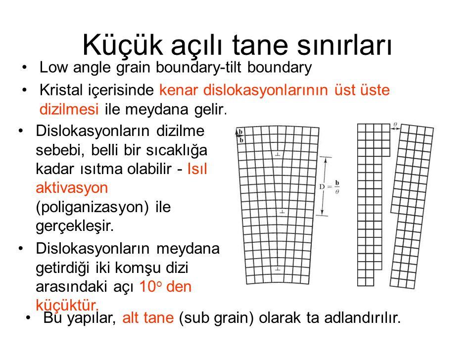 Küçük açılı tane sınırları Low angle grain boundary-tilt boundary Kristal içerisinde kenar dislokasyonlarının üst üste dizilmesi ile meydana gelir.