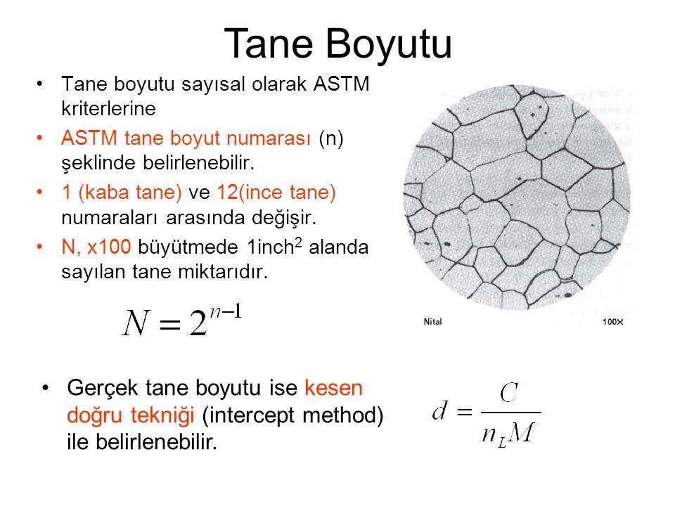 Tane Boyutu Tane boyutu sayısal olarak ASTM kriterlerine ASTM tane boyut numarası (n) şeklinde belirlenebilir. 1 (kaba tane) ve 12(ince tane) numarala