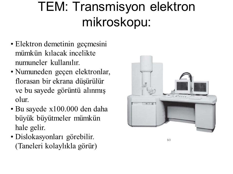 TEM: Transmisyon elektron mikroskopu: Elektron demetinin geçmesini mümkün kılacak incelikte numuneler kullanılır. Numuneden geçen elektronlar, florasa