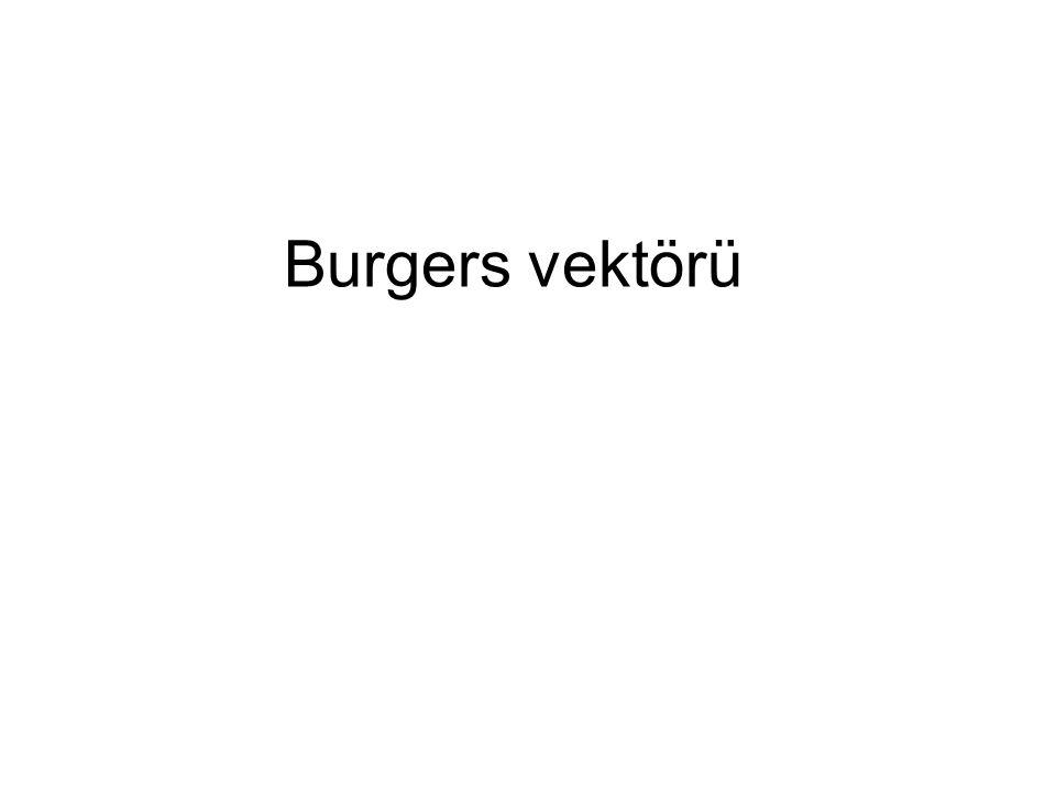 Burgers vektörü