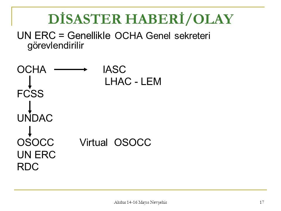 Akdur 14-16 Mayıs Nevşehir 17 DİSASTER HABERİ/OLAY UN ERC = Genellikle OCHA Genel sekreteri görevlendirilir OCHA IASC LHAC - LEM FCSS UNDAC OSOCC Virtual OSOCC UN ERC RDC