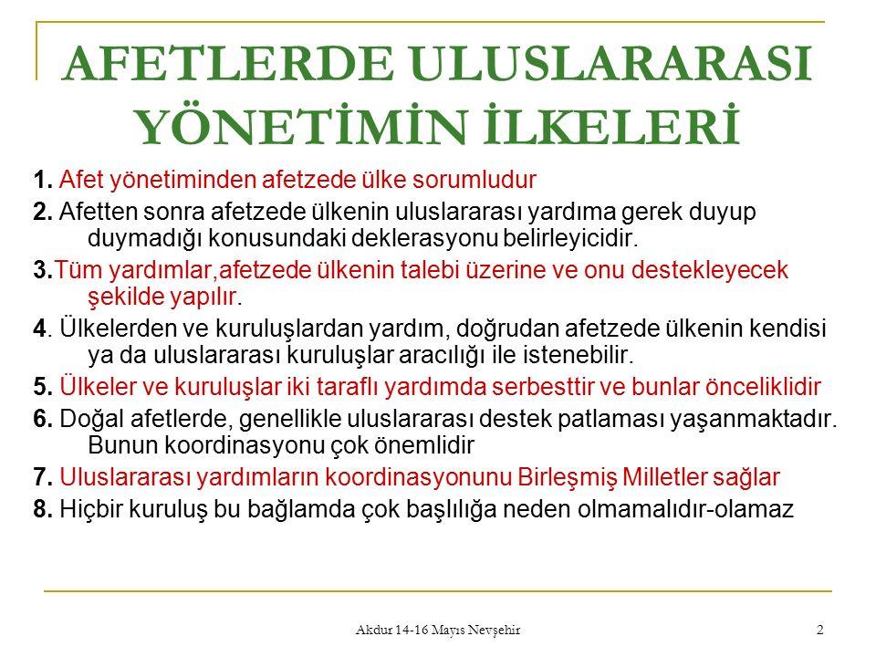 Akdur 14-16 Mayıs Nevşehir 2 AFETLERDE ULUSLARARASI YÖNETİMİN İLKELERİ 1. Afet yönetiminden afetzede ülke sorumludur 2. Afetten sonra afetzede ülkenin