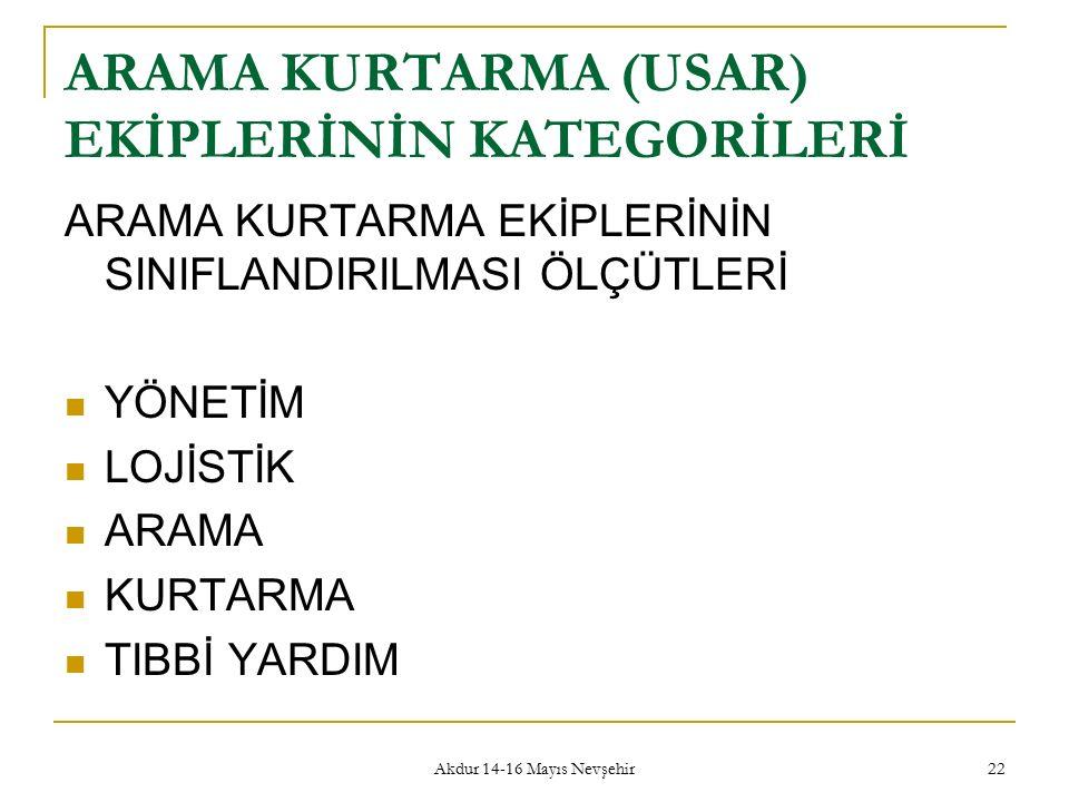 Akdur 14-16 Mayıs Nevşehir 22 ARAMA KURTARMA (USAR) EKİPLERİNİN KATEGORİLERİ ARAMA KURTARMA EKİPLERİNİN SINIFLANDIRILMASI ÖLÇÜTLERİ YÖNETİM LOJİSTİK A