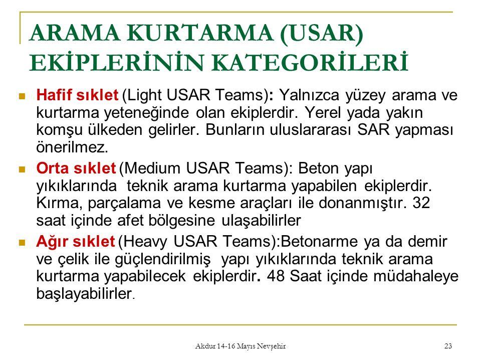 Akdur 14-16 Mayıs Nevşehir 23 ARAMA KURTARMA (USAR) EKİPLERİNİN KATEGORİLERİ Hafif sıklet (Light USAR Teams): Yalnızca yüzey arama ve kurtarma yeteneğinde olan ekiplerdir.