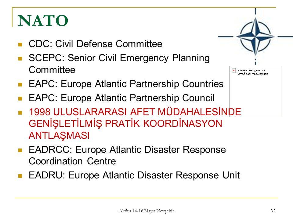 Akdur 14-16 Mayıs Nevşehir 32 NATO CDC: Civil Defense Committee SCEPC: Senior Civil Emergency Planning Committee EAPC: Europe Atlantic Partnership Cou