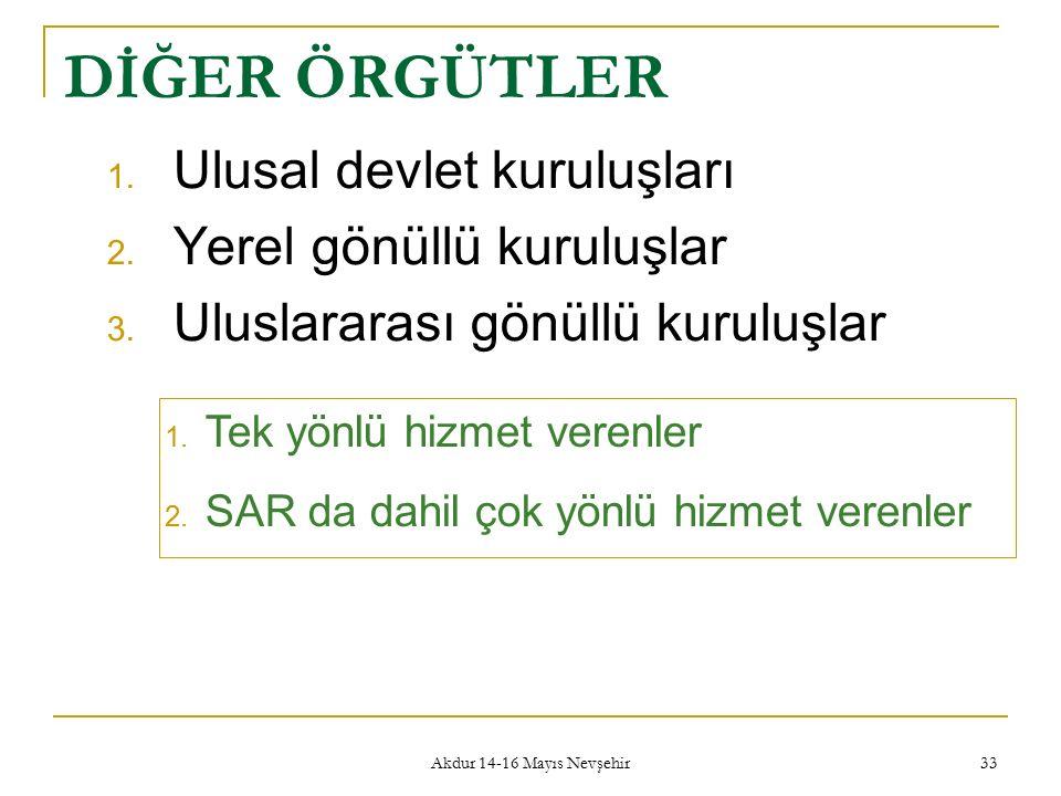 Akdur 14-16 Mayıs Nevşehir 33 DİĞER ÖRGÜTLER 1. Ulusal devlet kuruluşları 2.