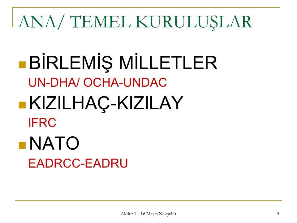 Akdur 14-16 Mayıs Nevşehir 5 ANA/ TEMEL KURULUŞLAR BİRLEMİŞ MİLLETLER UN-DHA/ OCHA-UNDAC KIZILHAÇ-KIZILAY IFRC NATO EADRCC-EADRU