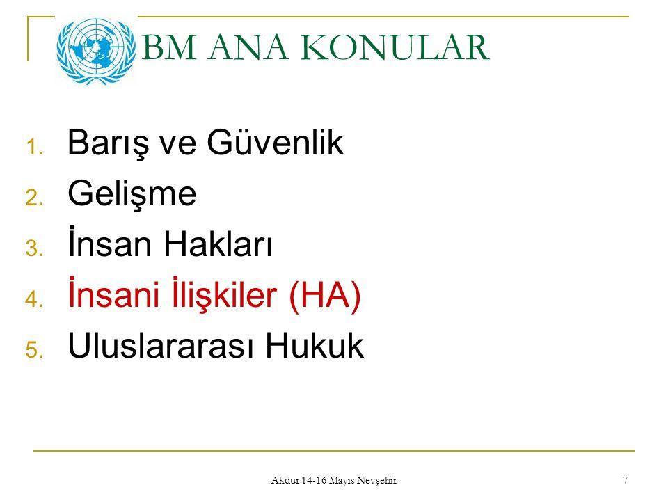 Akdur 14-16 Mayıs Nevşehir 7 BM ANA KONULAR 1. Barış ve Güvenlik 2. Gelişme 3. İnsan Hakları 4. İnsani İlişkiler (HA) 5. Uluslararası Hukuk