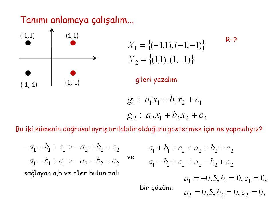 Tanımı anlamaya çalışalım... (-1,1)(1,1) (-1,-1) (1,-1) R=? g'leri yazalım Bu iki kümenin doğrusal ayrıştırılabilir olduğunu göstermek için ne yapmalı