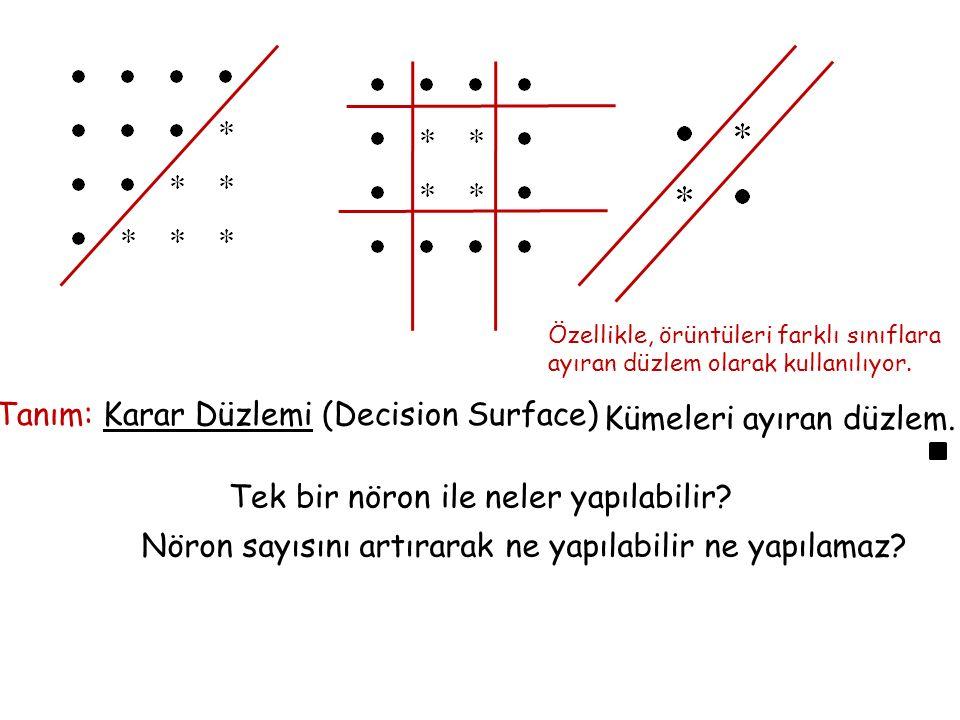 Tanım: Karar Düzlemi (Decision Surface) Kümeleri ayıran düzlem. Özellikle, örüntüleri farklı sınıflara ayıran düzlem olarak kullanılıyor. Tek bir nöro