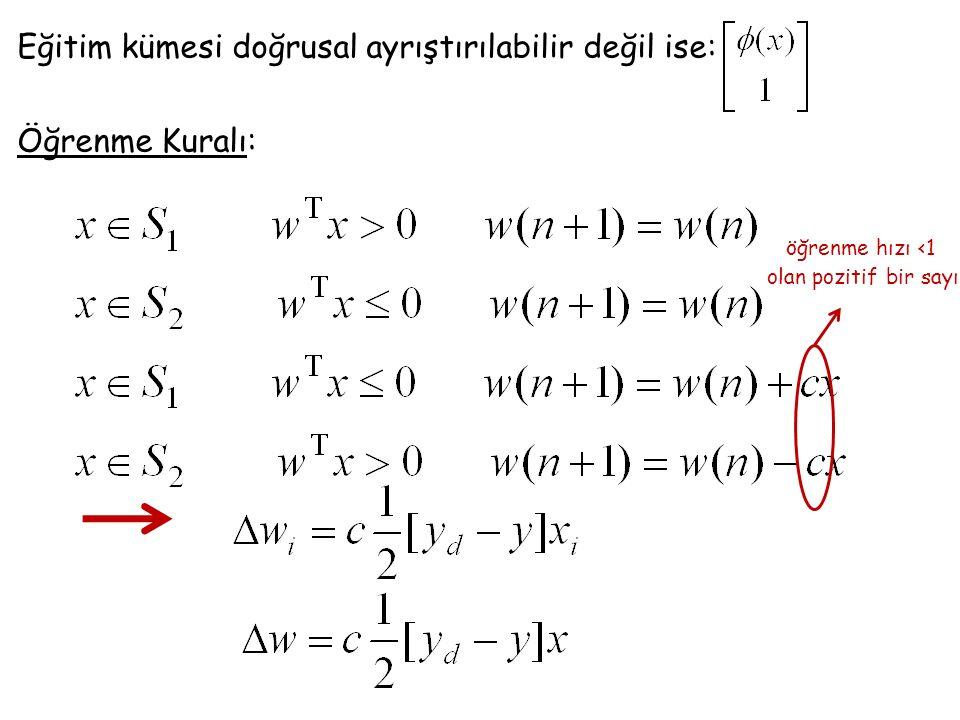 Eğitim kümesi doğrusal ayrıştırılabilir değil ise: Öğrenme Kuralı: öğrenme hızı <1 olan pozitif bir sayı